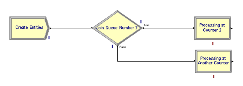 Decide_Module_by_Attribute_example.png