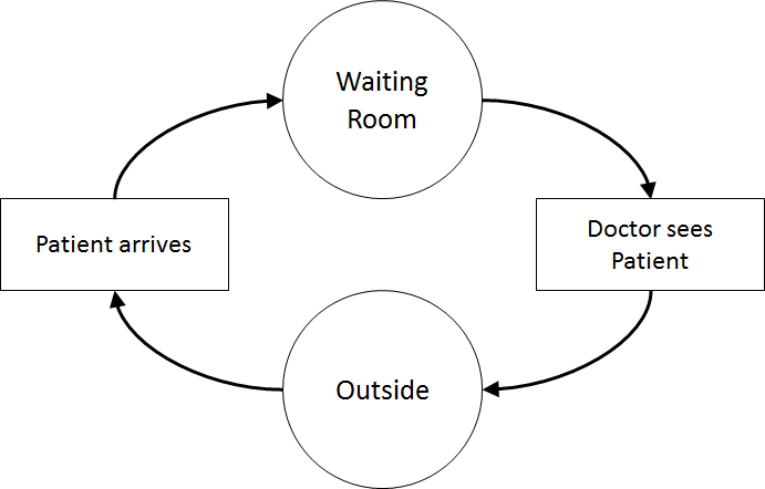 ActivityCycleDiagram.png