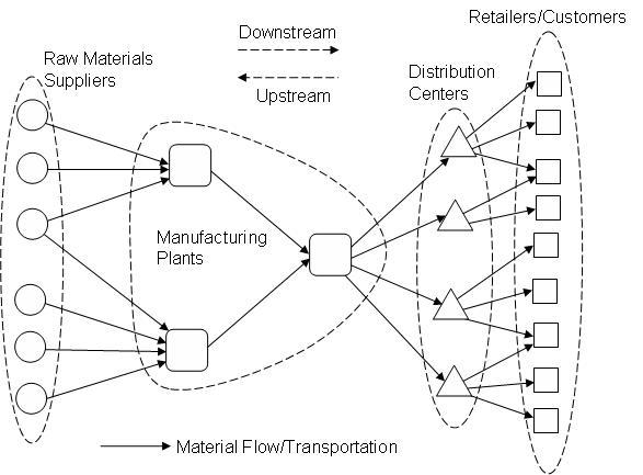 supply_chain.jpg