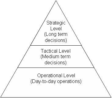 supply_chain_decisions.jpg